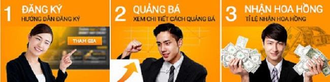 Huong dan cac buoc dang ky dai ly 188bet